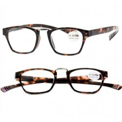 Vitry Gafas Lectura Mistral * 1 (Asia)